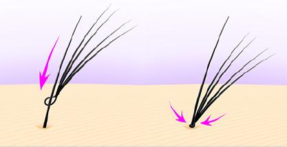 お客様の自毛に6本〜16本の耐熱ファイバー毛を結び付けていく技術です。